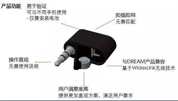 call-dex产品功能
