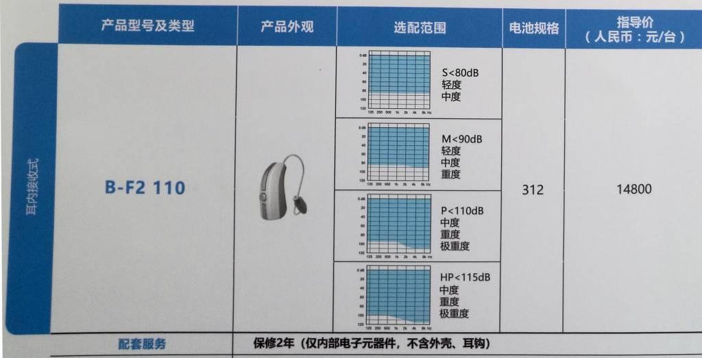 丹麦助听器铂越110价格