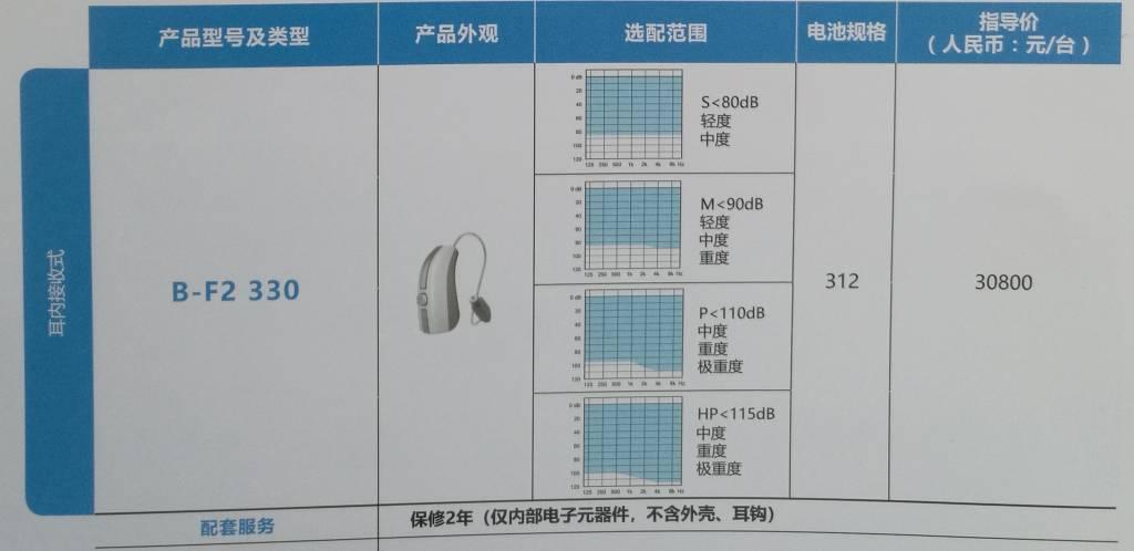 丹麦助听器铂越330价格