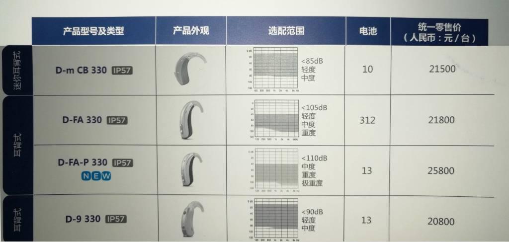 梦想330系列耳背式助听器