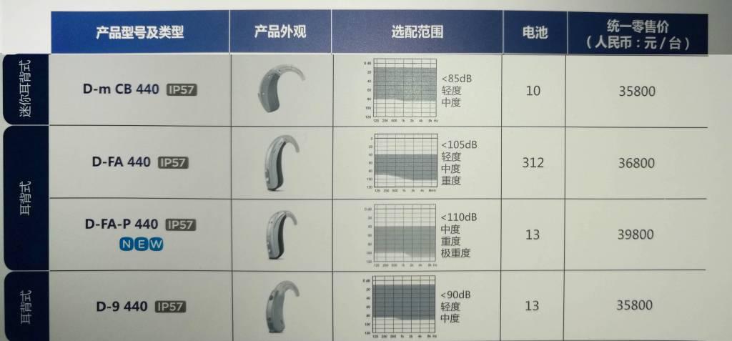 梦想440系列耳背式助听器