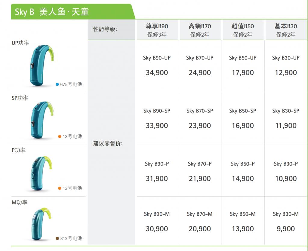 天童系列助听器价格