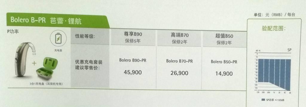 Bolero B-PR价格表