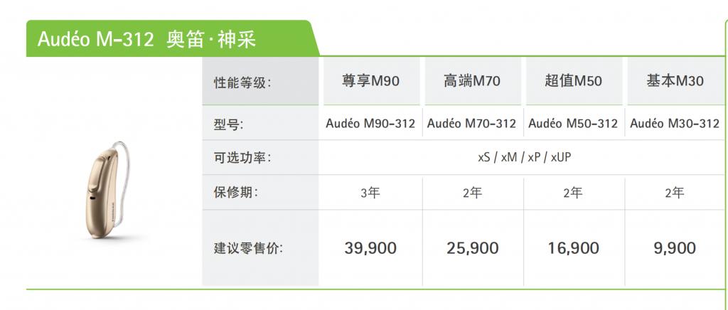 奥迪神采M-312价格单