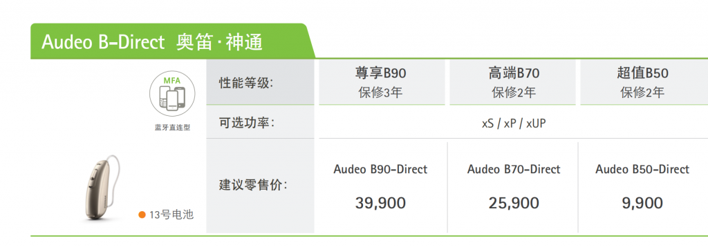 奥笛神通 Audeo B-Direct