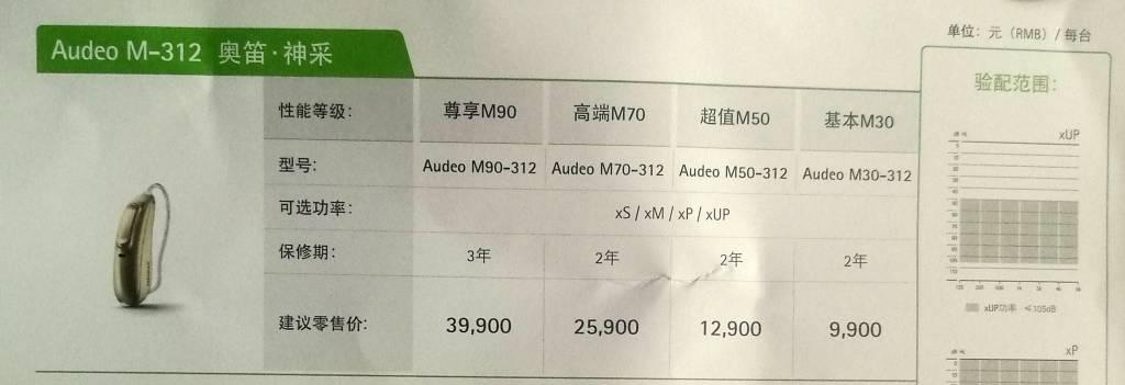 峰力奥笛神采助听器Audeo™ M312价格表