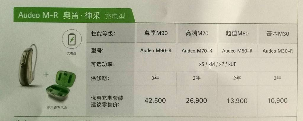 峰力奥笛神采可充电助听器Audeo™ M-R价格表
