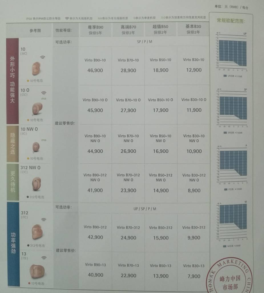 云图系列助听器价格