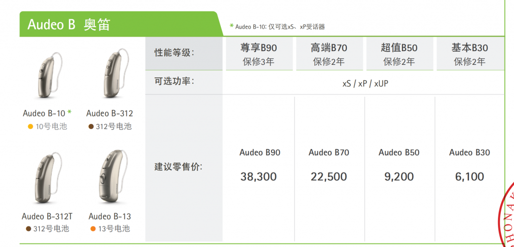 峰力助听器奥笛系列Audeo B价格